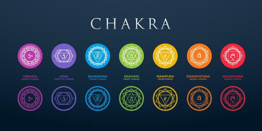 Hoe werken je chakra's?